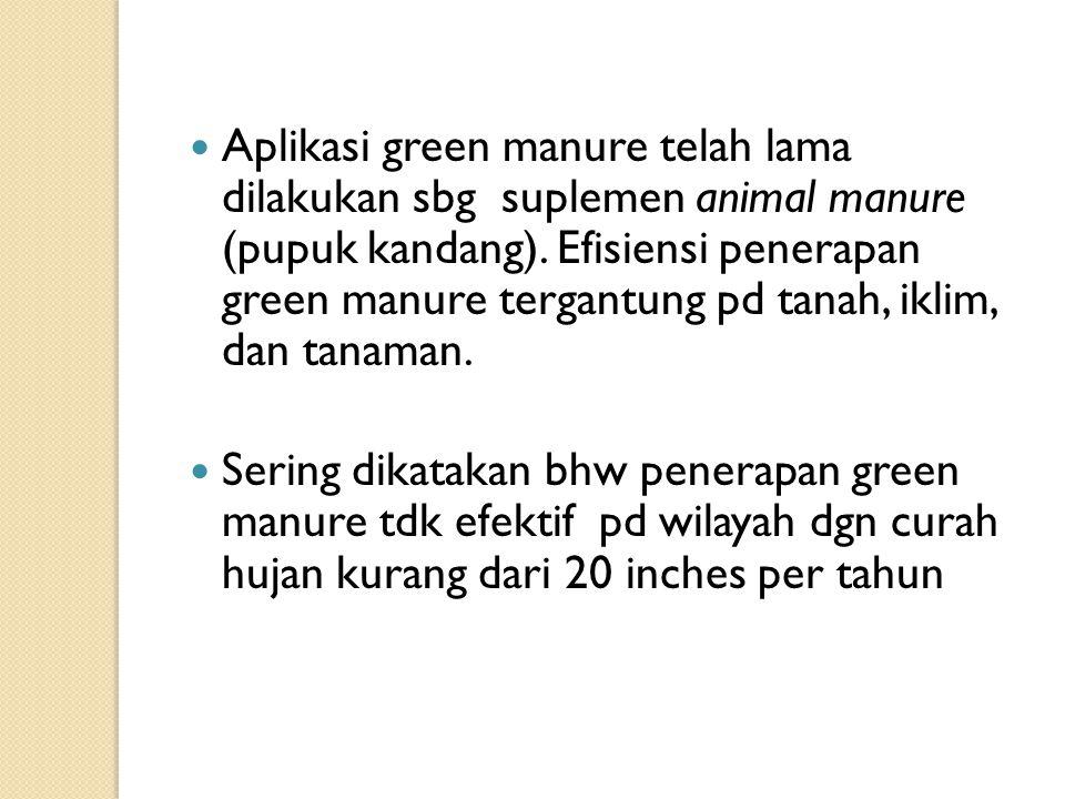 Aplikasi green manure telah lama dilakukan sbg suplemen animal manure (pupuk kandang). Efisiensi penerapan green manure tergantung pd tanah, iklim, da