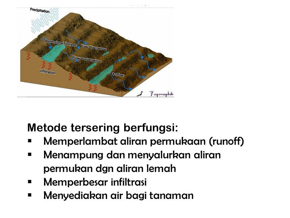 Metode tersering berfungsi:  Memperlambat aliran permukaan (runoff)  Menampung dan menyalurkan aliran permukan dgn aliran lemah  Memperbesar infiltrasi  Menyediakan air bagi tanaman
