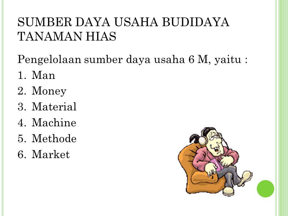 SUMBER DAYA USAHA BUDIDAYA TANAMAN HIAS Pengelolaan sumber daya usaha 6 M, yaitu : 1.Man 2.Money 3.Material 4.Machine 5.Methode 6.Market
