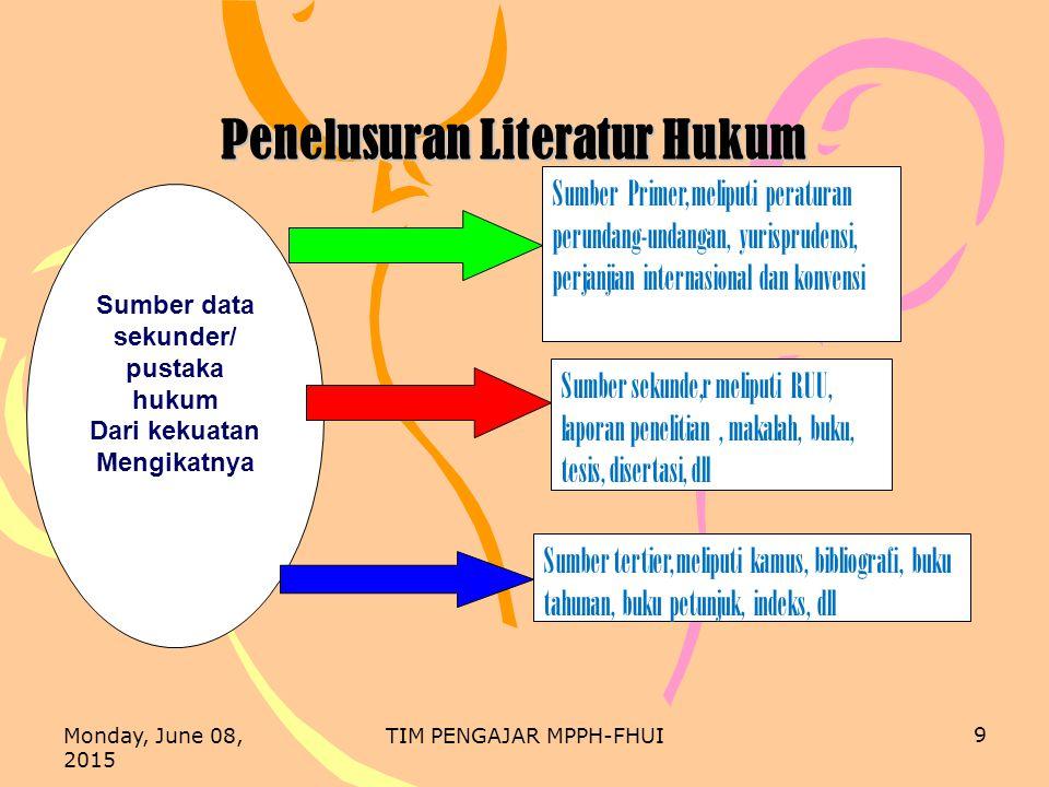 Penelusuran Literatur Hukum Penelusuran Literatur Hukum Sumber data sekunder/ pustaka hukum Dari kekuatan Mengikatnya Sumber Primer, meliputi peratura