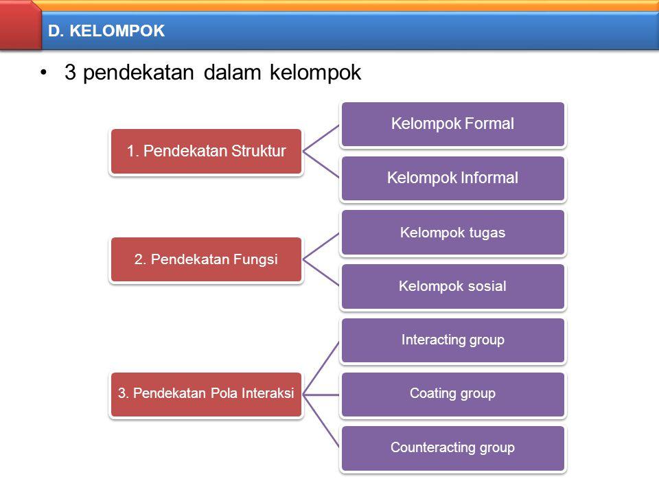 D. KELOMPOK 3 pendekatan dalam kelompok 1. Pendekatan Struktur Kelompok FormalKelompok Informal 2. Pendekatan FungsiKelompok tugasKelompok sosial 3. P