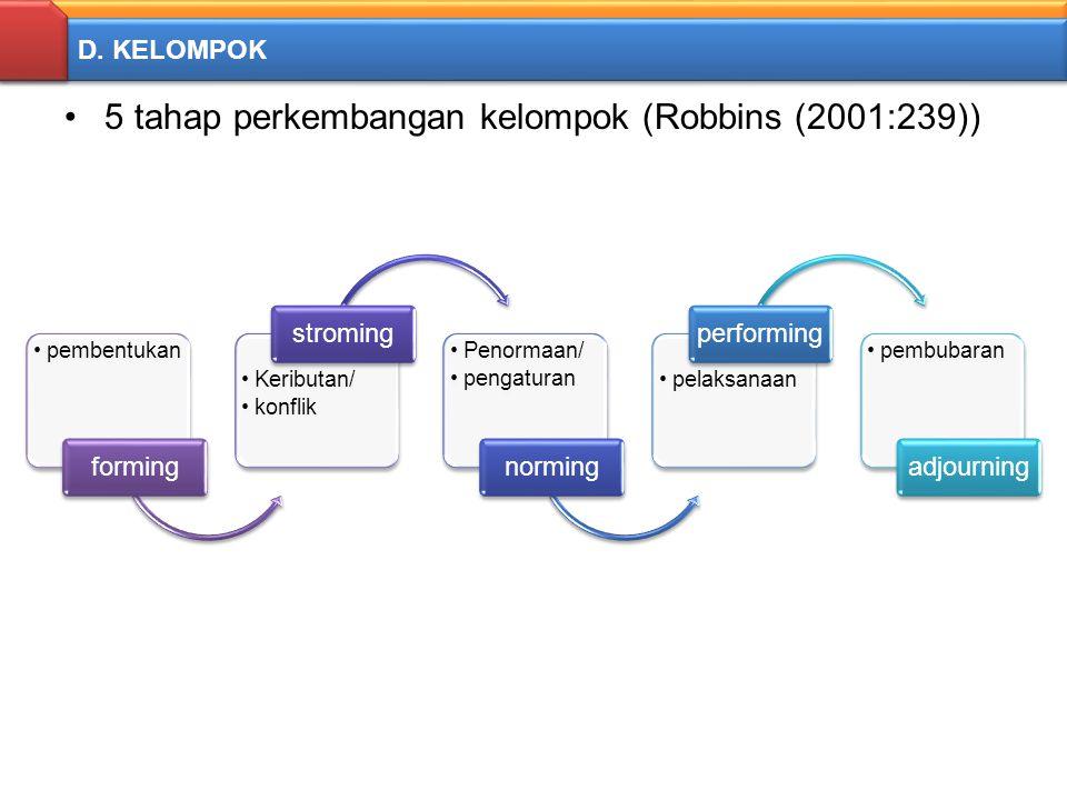 D. KELOMPOK 5 tahap perkembangan kelompok (Robbins (2001:239)) pembentukan forming Keributan/ konflik stroming Penormaan/ pengaturan norming pelaksana
