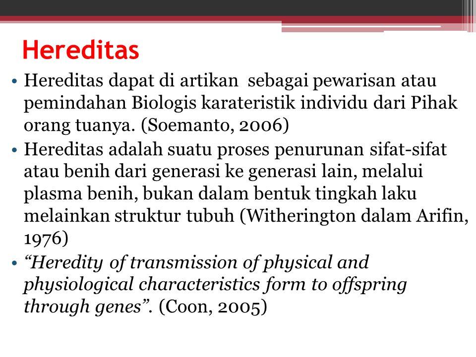 Hereditas Hereditas dapat di artikan sebagai pewarisan atau pemindahan Biologis karateristik individu dari Pihak orang tuanya.