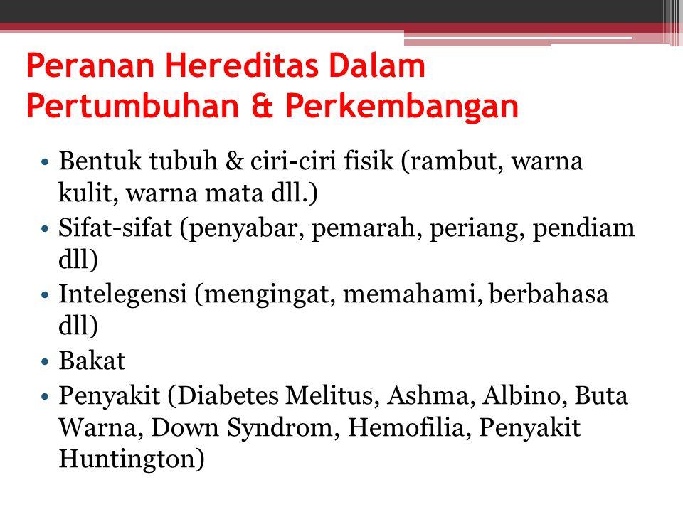 Peranan Hereditas Dalam Pertumbuhan & Perkembangan Bentuk tubuh & ciri-ciri fisik (rambut, warna kulit, warna mata dll.) Sifat-sifat (penyabar, pemarah, periang, pendiam dll) Intelegensi (mengingat, memahami, berbahasa dll) Bakat Penyakit (Diabetes Melitus, Ashma, Albino, Buta Warna, Down Syndrom, Hemofilia, Penyakit Huntington)