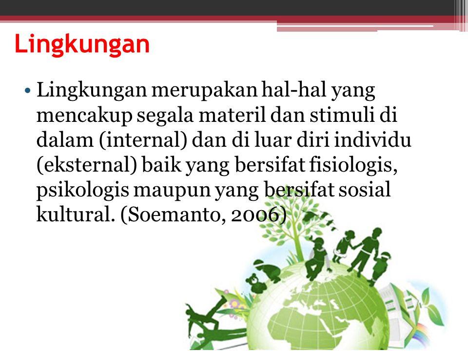 Lingkungan Lingkungan merupakan hal-hal yang mencakup segala materil dan stimuli di dalam (internal) dan di luar diri individu (eksternal) baik yang bersifat fisiologis, psikologis maupun yang bersifat sosial kultural.