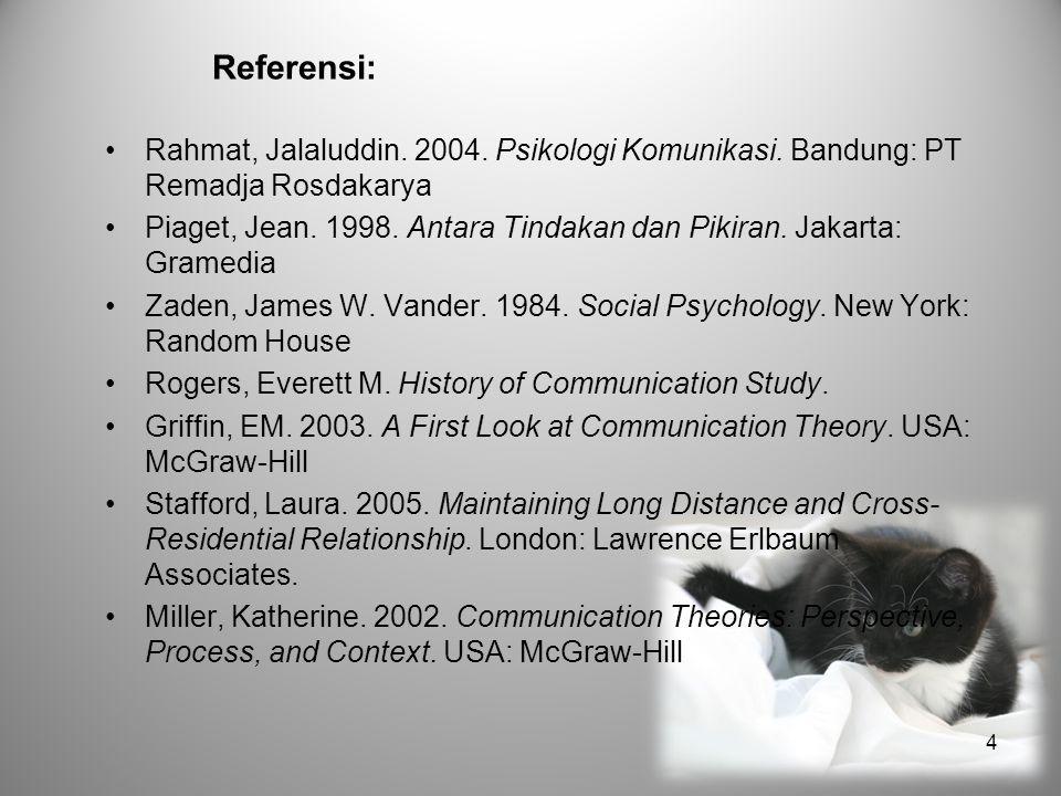 Referensi: Rahmat, Jalaluddin.2004. Psikologi Komunikasi.