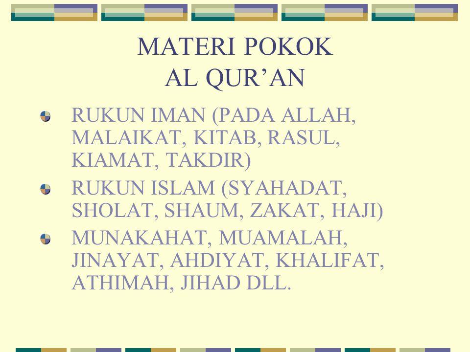 MATERI POKOK AL QUR'AN RUKUN IMAN (PADA ALLAH, MALAIKAT, KITAB, RASUL, KIAMAT, TAKDIR) RUKUN ISLAM (SYAHADAT, SHOLAT, SHAUM, ZAKAT, HAJI) MUNAKAHAT, MUAMALAH, JINAYAT, AHDIYAT, KHALIFAT, ATHIMAH, JIHAD DLL.