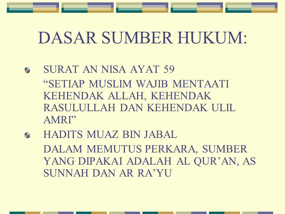 SUMBER HUKUM ISLAM AL QUR'AN AS SUNNAH AKAL PIKIRAN MANUSIA YANG MEMENUHI SYARAT (AR RA'YU)