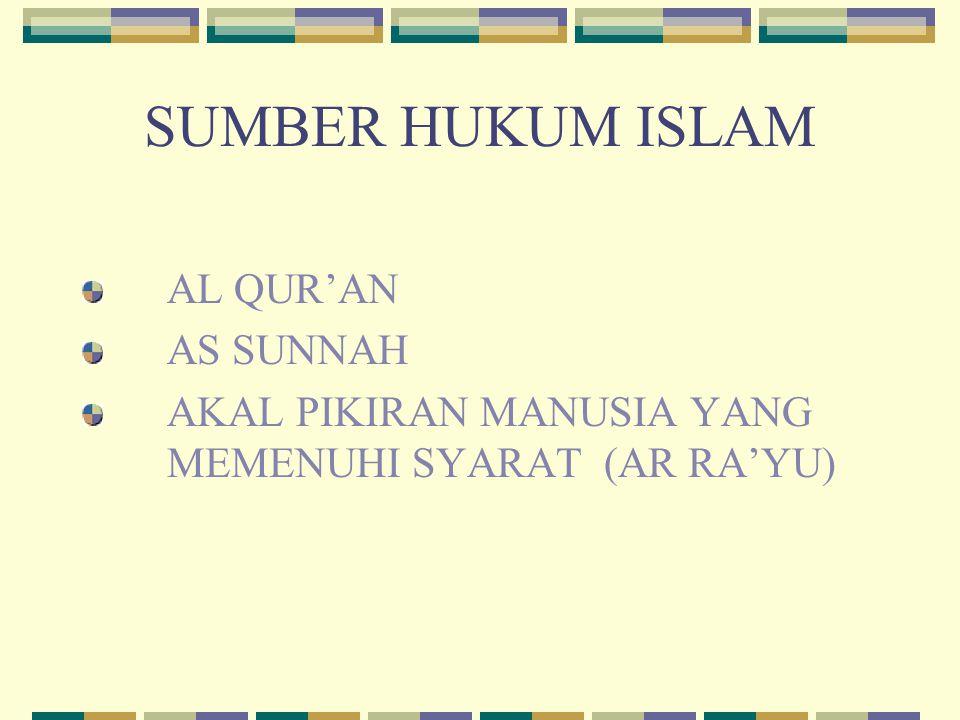 SUMBER HUKUM NAQLY AL QURAN AS SUNNAH IJMA URF/ADAT