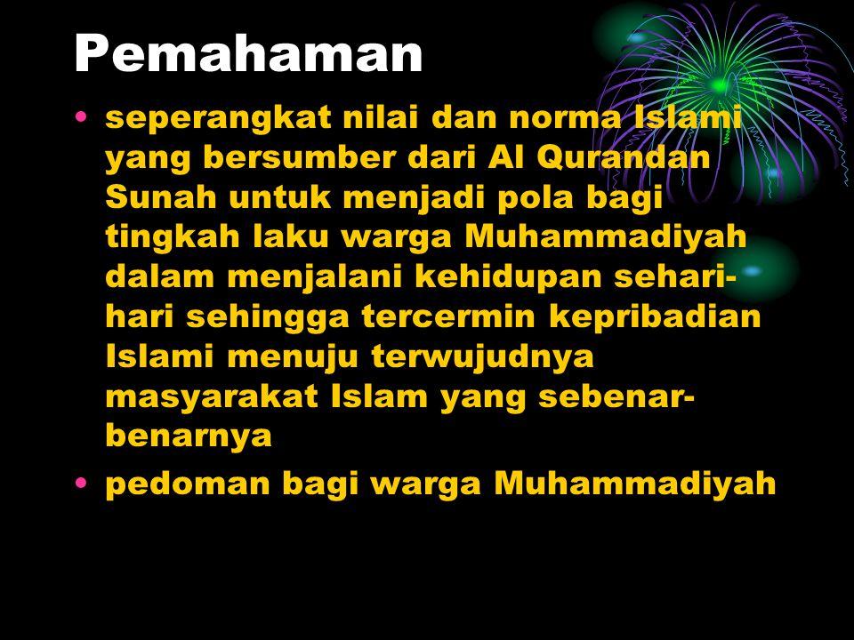PEDOMAN HIDUP ISLAMI WARGA MUHAMMADIYAH Basri B Mattayang ( B B M )