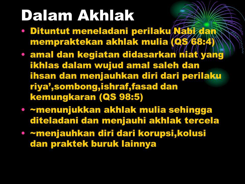 KEHIDUPAN PRIBADI A.Dalam Aqidah Prinsip hidup dan kesadaran imani berupa tauhid yang benar,ikhlas dan penuh ketundukan—ibadur rahman— mukmin,muslim,m