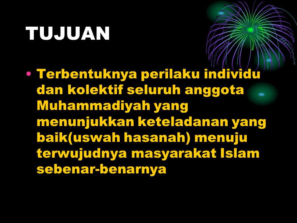 Kepentingan 1.Penjabaran dari keyakinan hidup Islami dalam Muhammadiyah 2.Perubahan sosial politik menumbuhkan dinamika dalam kehidupan 3.Perubahan al