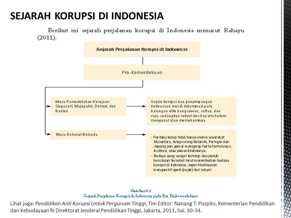 SEJARAH KORUPSI DI INDONESIA Lihat juga: Pendidikan Anti Korupsi Untuk Perguruan Tinggi, Tim Editor: Nanang T.