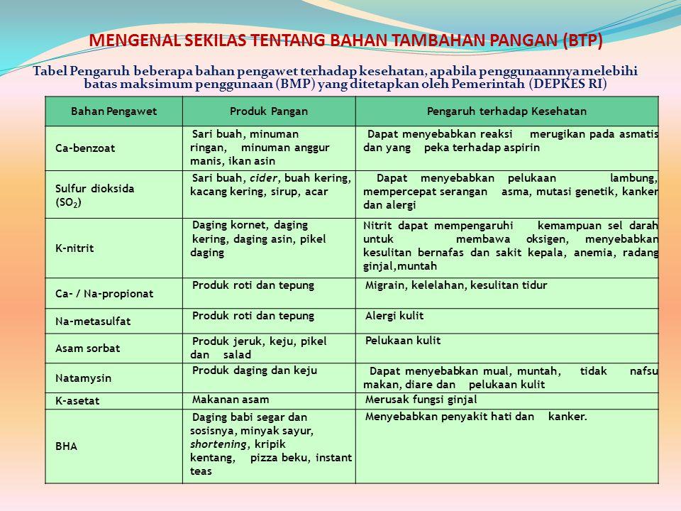 MENGENAL SEKILAS TENTANG BAHAN TAMBAHAN PANGAN (BTP) Tabel Pengaruh beberapa bahan pengawet terhadap kesehatan, apabila penggunaannya melebihi batas m