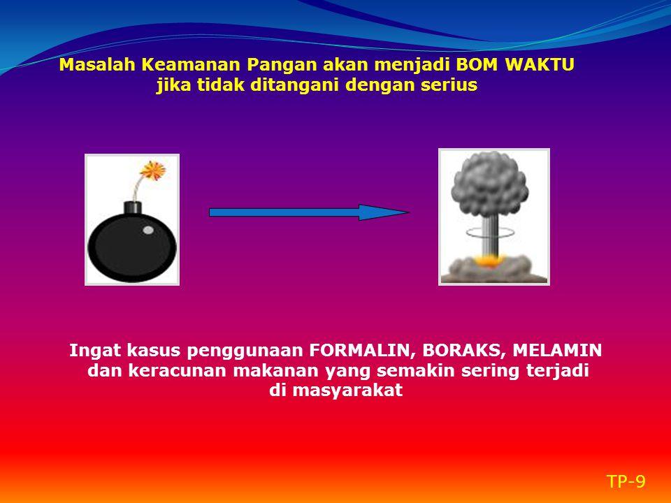 Masalah Keamanan Pangan akan menjadi BOM WAKTU jika tidak ditangani dengan serius Ingat kasus penggunaan FORMALIN, BORAKS, MELAMIN dan keracunan makan