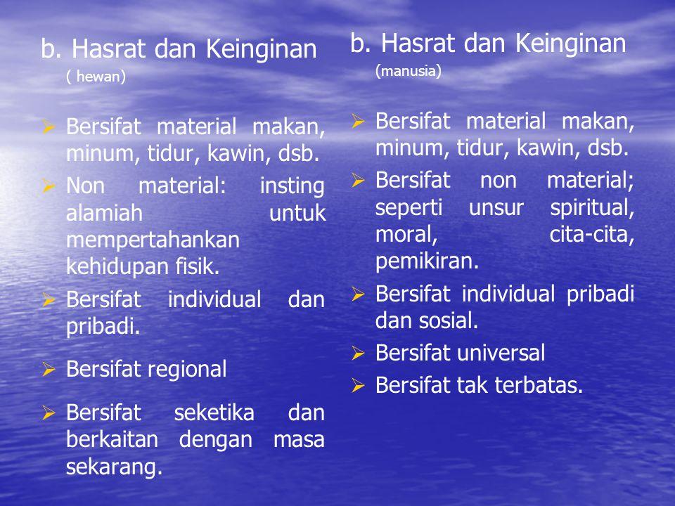 c.Potensi Alamiah Potensi termateri; bentuk fisik tidak sempurna.