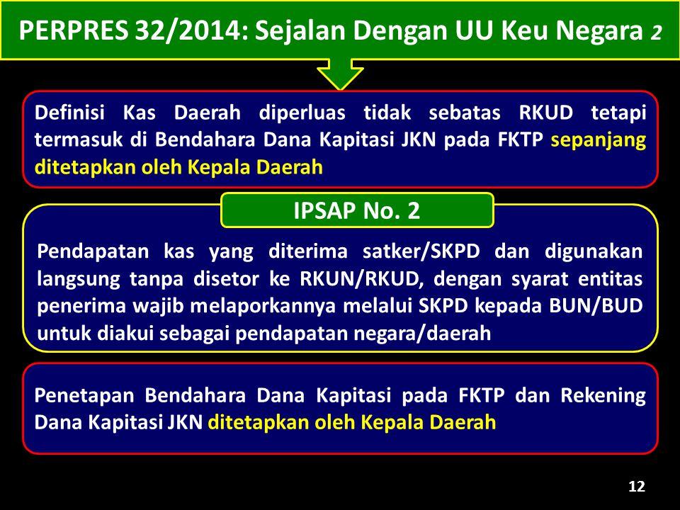 12 PERPRES 32/2014: Sejalan Dengan UU Keu Negara 2 Definisi Kas Daerah diperluas tidak sebatas RKUD tetapi termasuk di Bendahara Dana Kapitasi JKN pad
