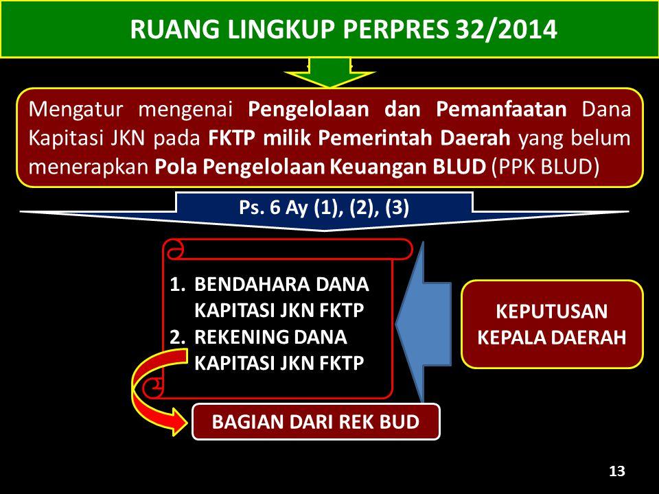 13 Mengatur mengenai Pengelolaan dan Pemanfaatan Dana Kapitasi JKN pada FKTP milik Pemerintah Daerah yang belum menerapkan Pola Pengelolaan Keuangan B