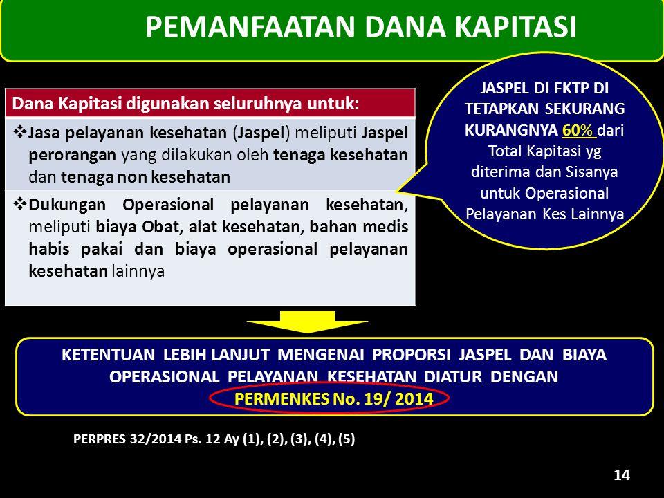 PEMANFAATAN DANA KAPITASI 14 Dana Kapitasi digunakan seluruhnya untuk:  Jasa pelayanan kesehatan (Jaspel) meliputi Jaspel perorangan yang dilakukan o