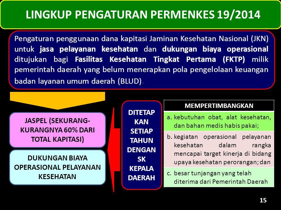 LINGKUP PENGATURAN PERMENKES 19/2014 15 Pengaturan penggunaan dana kapitasi Jaminan Kesehatan Nasional (JKN) untuk jasa pelayanan kesehatan dan dukung