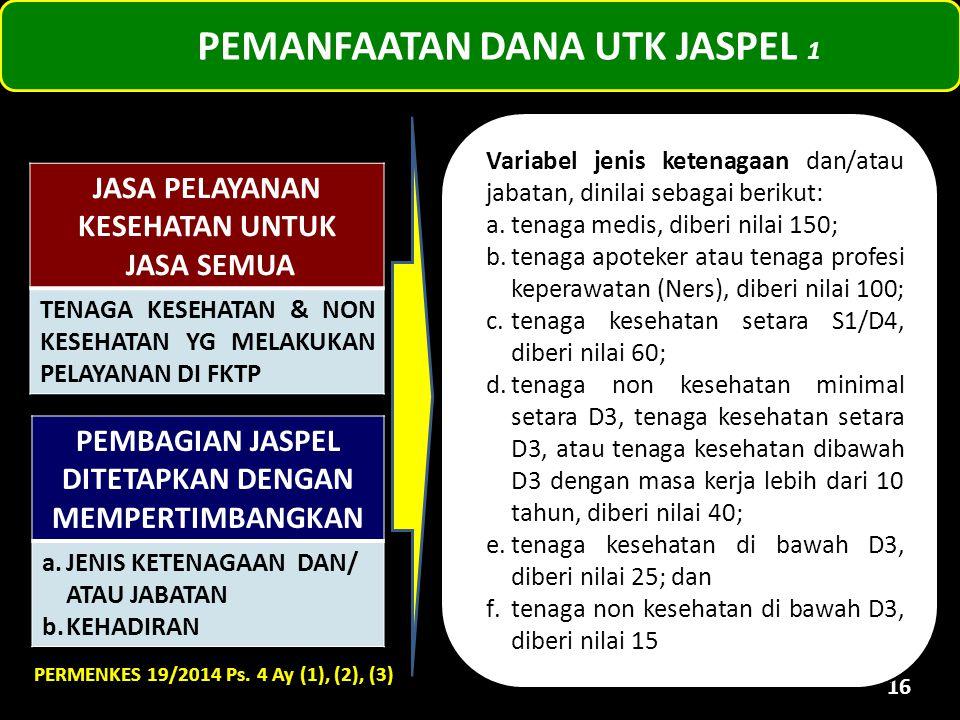 PEMANFAATAN DANA UTK JASPEL 1 16 JASA PELAYANAN KESEHATAN UNTUK JASA SEMUA TENAGA KESEHATAN & NON KESEHATAN YG MELAKUKAN PELAYANAN DI FKTP PEMBAGIAN J
