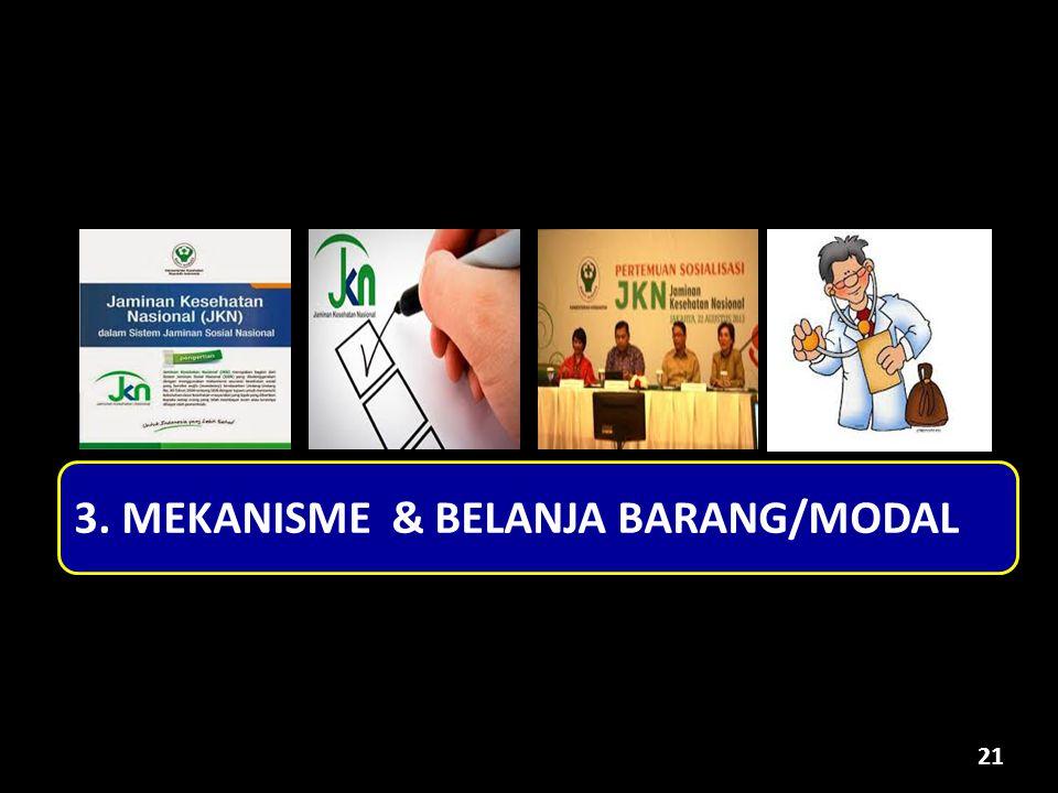 21 3.MEKANISME & BELANJA BARANG/MODAL