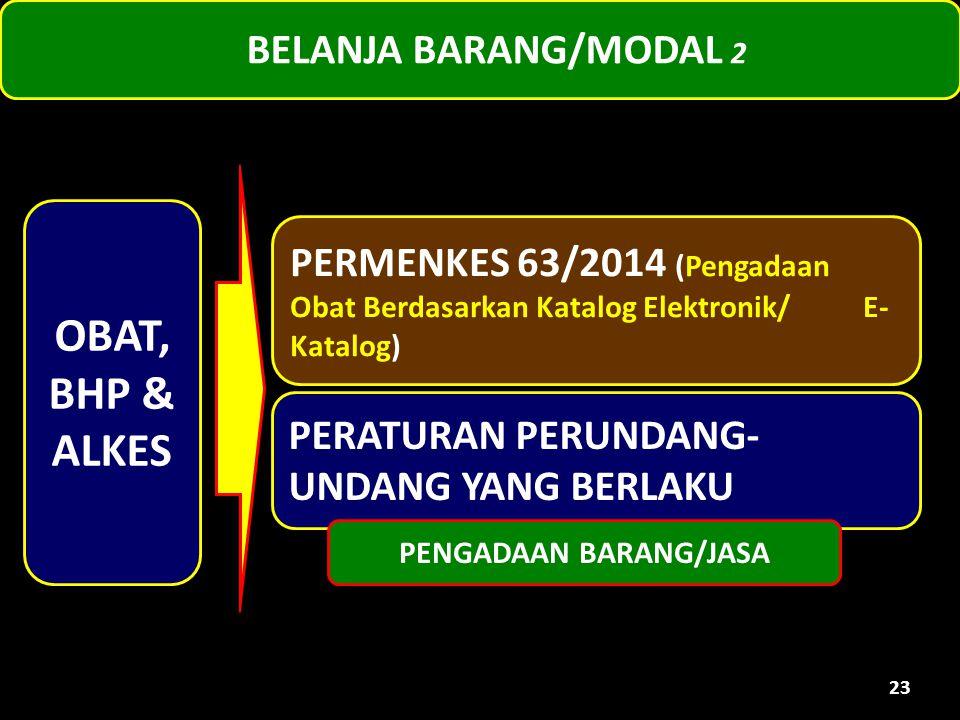 BELANJA BARANG/MODAL 2 23 PERMENKES 63/2014 (Pengadaan Obat Berdasarkan Katalog Elektronik/ E- Katalog) OBAT, BHP & ALKES PERATURAN PERUNDANG- UNDANG