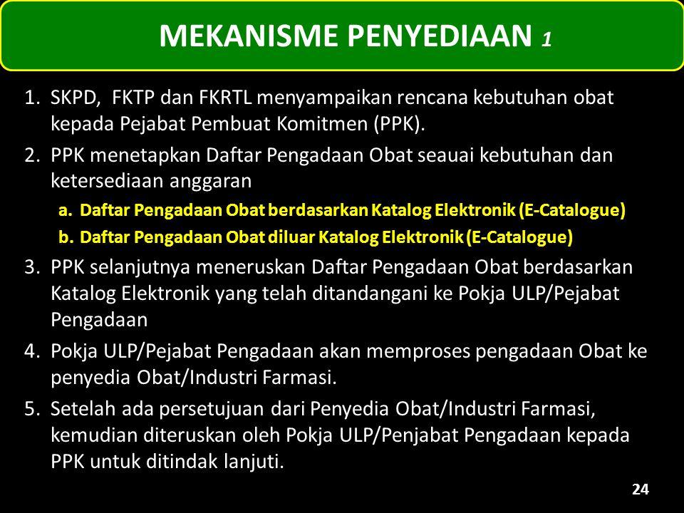 MEKANISME PENYEDIAAN 1 24 1.SKPD, FKTP dan FKRTL menyampaikan rencana kebutuhan obat kepada Pejabat Pembuat Komitmen (PPK). 2.PPK menetapkan Daftar Pe