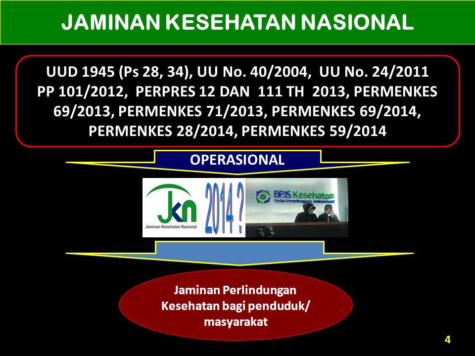 4 JAMINAN KESEHATAN NASIONAL UUD 1945 (Ps 28, 34), UU No. 40/2004, UU No. 24/2011 PP 101/2012, PERPRES 12 DAN 111 TH 2013, PERMENKES 69/2013, PERMENKE