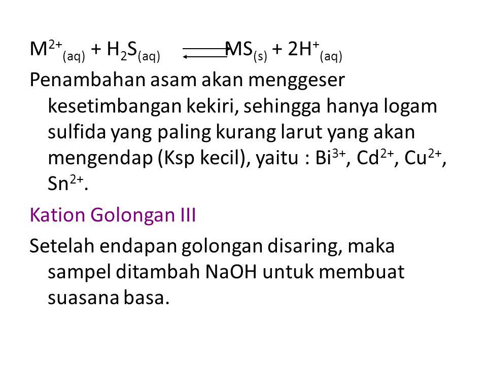 M 2+ (aq) + H 2 S (aq) MS (s) + 2H + (aq) Penambahan asam akan menggeser kesetimbangan kekiri, sehingga hanya logam sulfida yang paling kurang larut yang akan mengendap (Ksp kecil), yaitu : Bi 3+, Cd 2+, Cu 2+, Sn 2+.