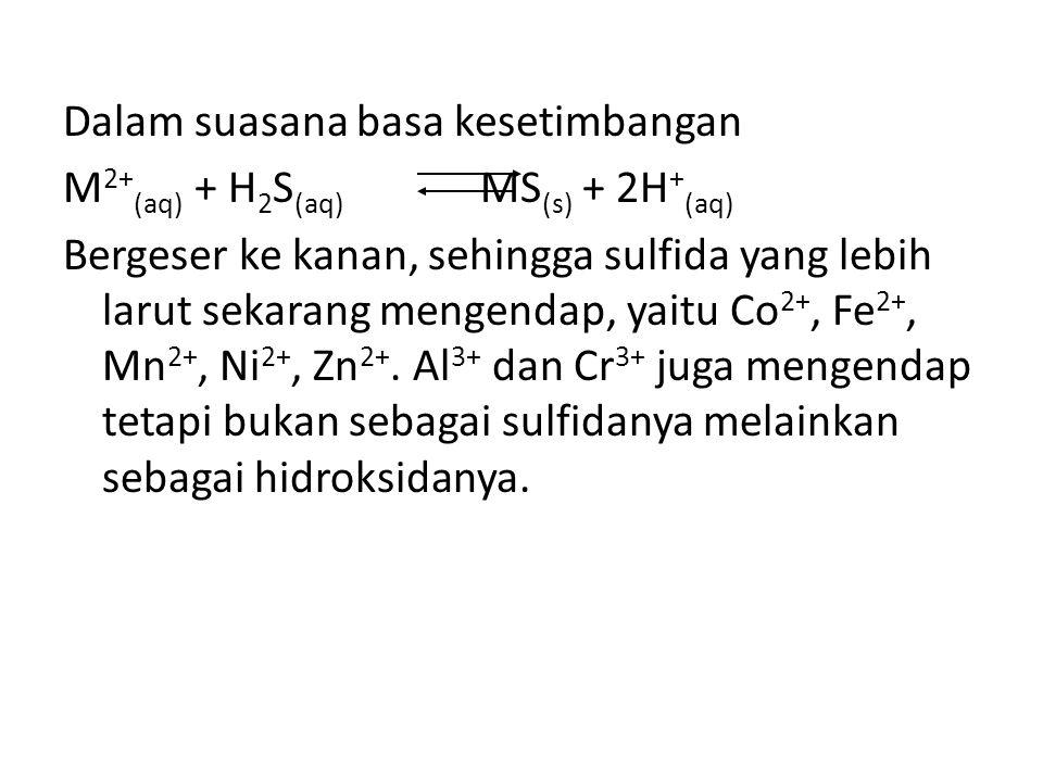 Dalam suasana basa kesetimbangan M 2+ (aq) + H 2 S (aq) MS (s) + 2H + (aq) Bergeser ke kanan, sehingga sulfida yang lebih larut sekarang mengendap, yaitu Co 2+, Fe 2+, Mn 2+, Ni 2+, Zn 2+.