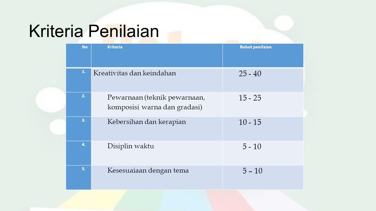 Kriteria Penilaian NoKriteria Bobot penilaian 1.Kreativitas dan keindahan 25 - 40 2.