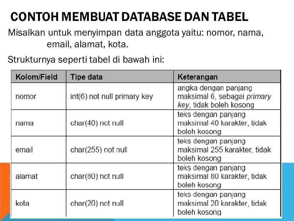 Misalkan untuk menyimpan data anggota yaitu: nomor, nama, email, alamat, kota.