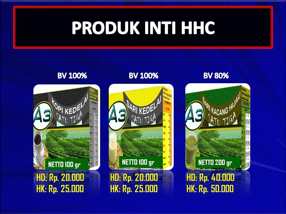 HD: Rp. 20.000 HK: Rp. 25.000 HD: Rp. 40.000 HK: Rp.