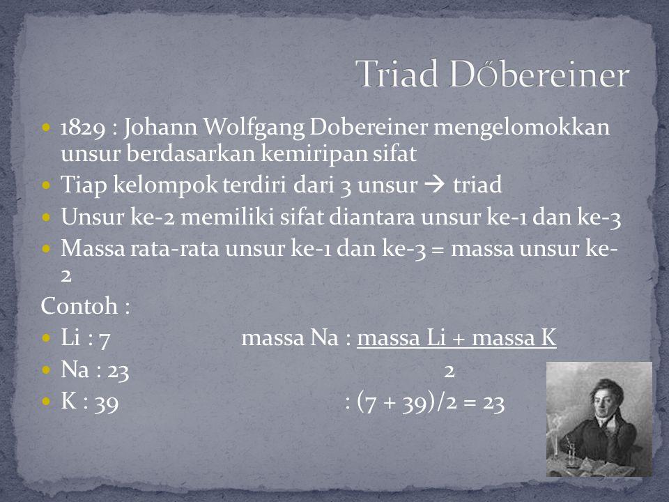 1829 : Johann Wolfgang Dobereiner mengelomokkan unsur berdasarkan kemiripan sifat Tiap kelompok terdiri dari 3 unsur  triad Unsur ke-2 memiliki sifat