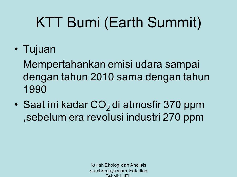 Kuliah Ekologi dan Analisis sumberdaya alam, Fakultas Teknik UIEU KTT Bumi (Earth Summit) Tujuan Mempertahankan emisi udara sampai dengan tahun 2010 sama dengan tahun 1990 Saat ini kadar CO 2 di atmosfir 370 ppm,sebelum era revolusi industri 270 ppm