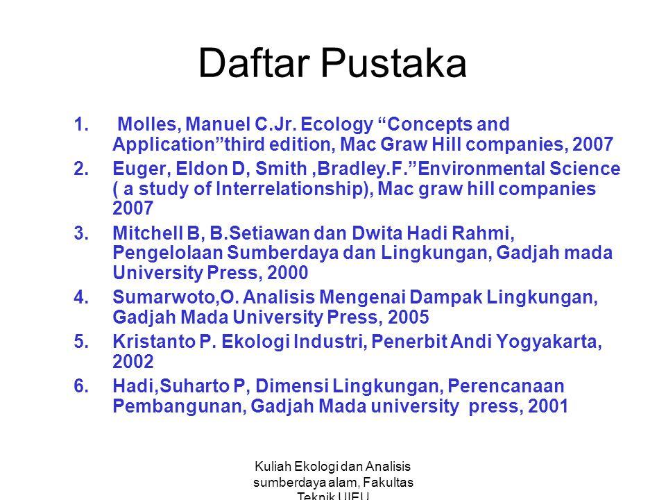 Kuliah Ekologi dan Analisis sumberdaya alam, Fakultas Teknik UIEU Ekologi Ilmu yang mempelajari hubungan timbal balik antar mahluk hidup dan lingkungan Mahluk hidup Lingkungan