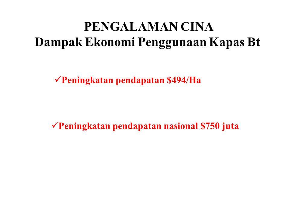 PENGALAMAN CINA Dampak Ekonomi Penggunaan Kapas Bt Peningkatan pendapatan $494/Ha Peningkatan pendapatan nasional $750 juta