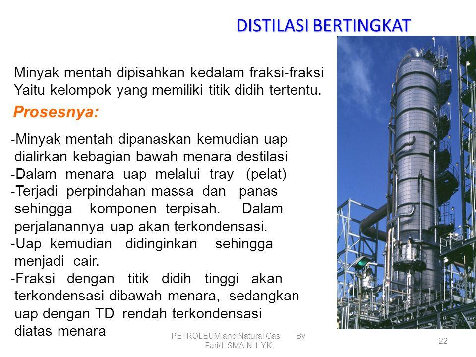 PETROLEUM and Natural Gas By Farid SMA N 1 YK 21 PENGOLAHAN MINYAK BUMI Minyak bumi yang telah dipisahkan dengan gas alam Disebut minyak mentah. Dibed