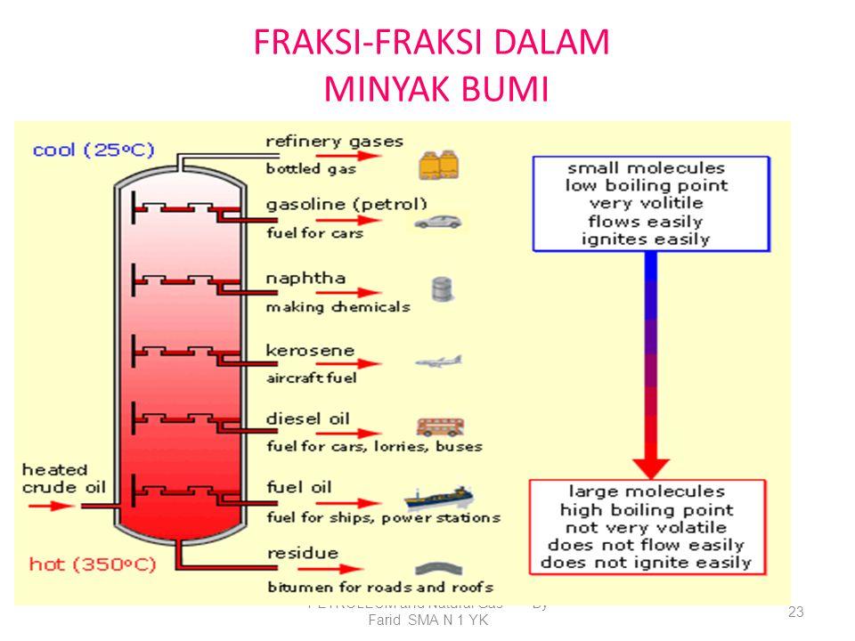 PETROLEUM and Natural Gas By Farid SMA N 1 YK 22 DISTILASI BERTINGKAT Minyak mentah dipisahkan kedalam fraksi-fraksi Yaitu kelompok yang memiliki titi