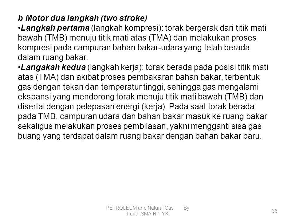 PETROLEUM and Natural Gas By Farid SMA N 1 YK 35 a Motor empat langkah (four stroke) Langakah pertama (Langkah hisap): pada saat langkah ini, katub hi