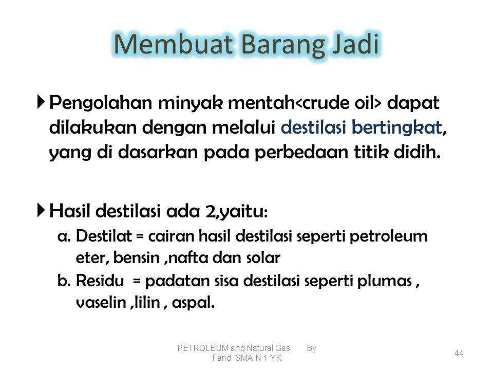 ASAP BUANGAN KENDARAAN BERMOTOR GAS KARBON DIOKSIDA (peningkatan suhu bumi atau pemanasan global) GAS KARBON MONOKSIDA (bereaksi dengan Hb,mengakibatk