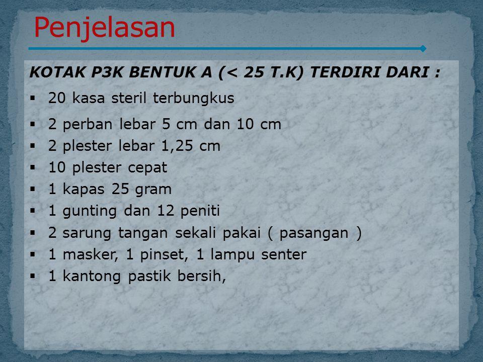 KOTAK P3K BENTUK A (< 25 T.K) TERDIRI DARI :  20 kasa steril terbungkus  2 perban lebar 5 cm dan 10 cm  2 plester lebar 1,25 cm  10 plester cepat