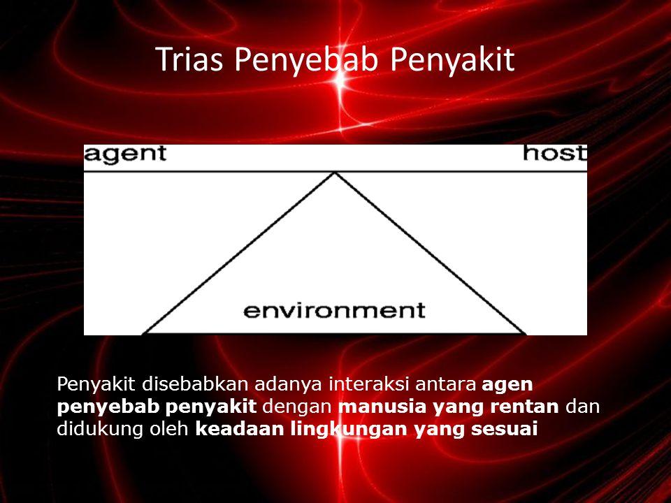 SEGITIGA EPIDEMIOLOGI (TRIAS EPIDEMIOLOGI) AgentHost Environment