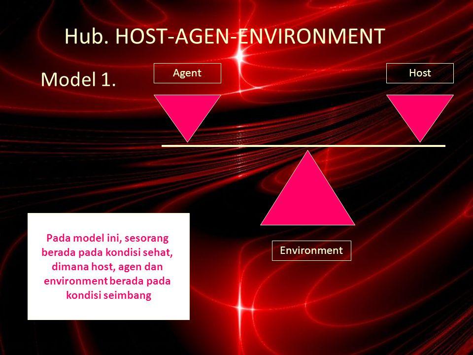 Model 2.Agent Host Environment Pada model ini, sesorang berada pada kondisi tidak sehat, dimana.