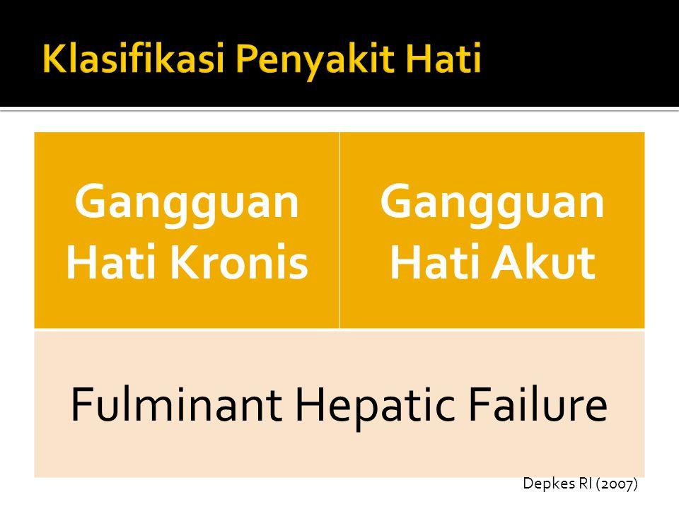 Gangguan Hati Kronis Gangguan Hati Akut Fulminant Hepatic Failure Depkes RI (2007)