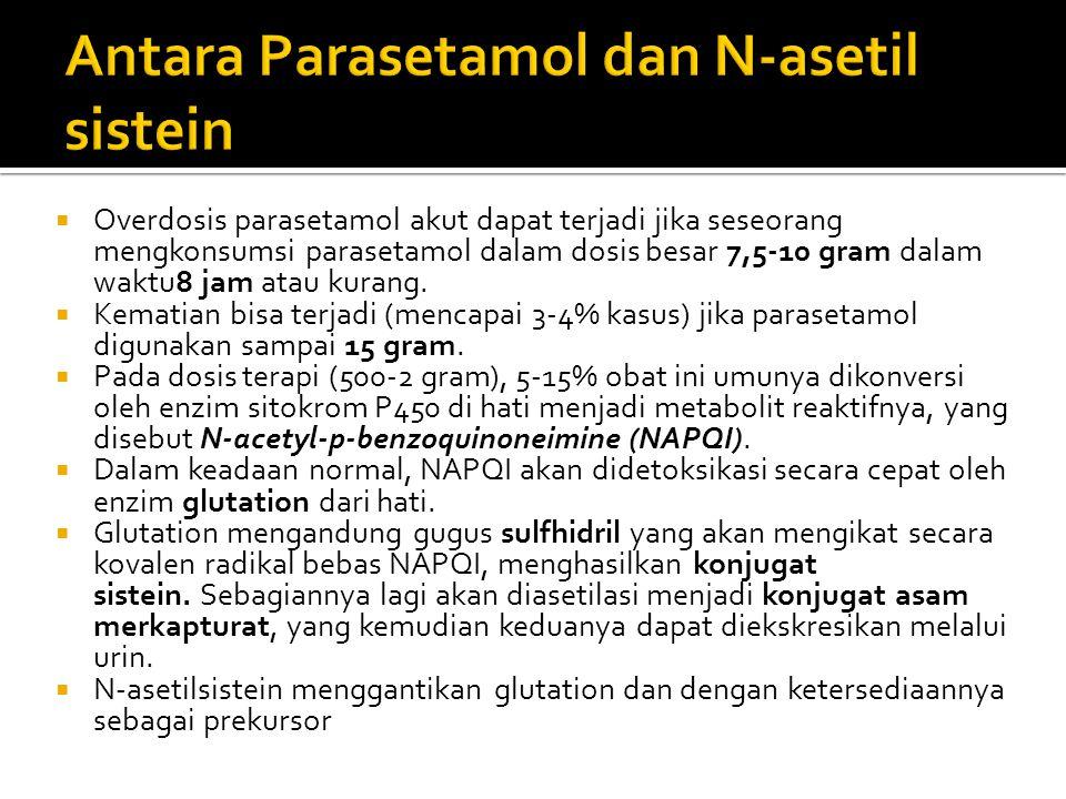  Overdosis parasetamol akut dapat terjadi jika seseorang mengkonsumsi parasetamol dalam dosis besar 7,5-10 gram dalam waktu8 jam atau kurang.  Kemat