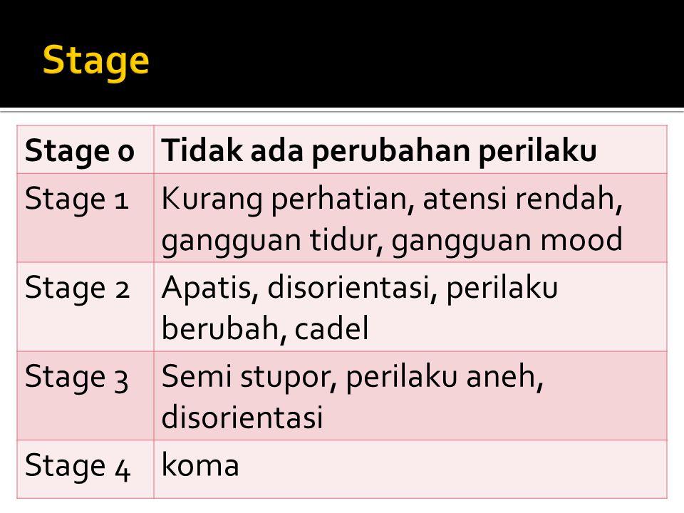 Stage 0Tidak ada perubahan perilaku Stage 1Kurang perhatian, atensi rendah, gangguan tidur, gangguan mood Stage 2Apatis, disorientasi, perilaku beruba