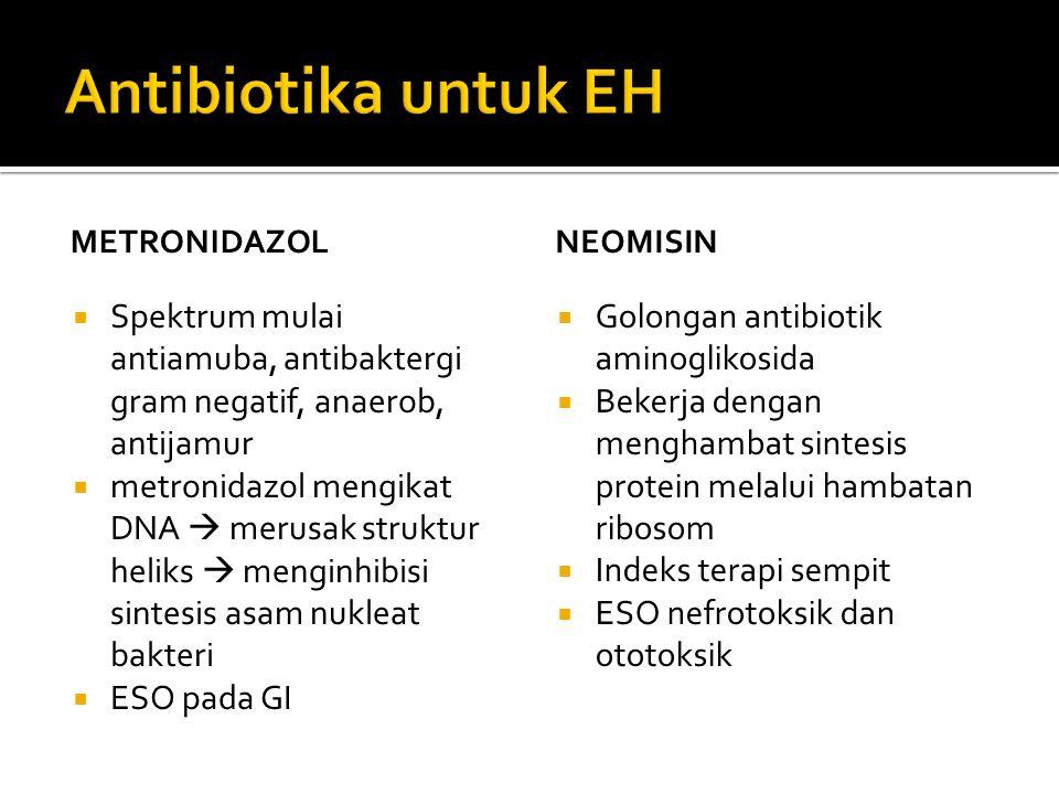 METRONIDAZOL  Spektrum mulai antiamuba, antibaktergi gram negatif, anaerob, antijamur  metronidazol mengikat DNA  merusak struktur heliks  menginh