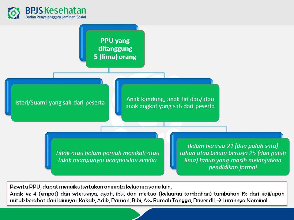 PPU yang ditanggung 5 (lima) orang Isteri/Suami yang sah dari peserta Anak kandung, anak tiri dan/atau anak angkat yang sah dari peserta Tidak atau be